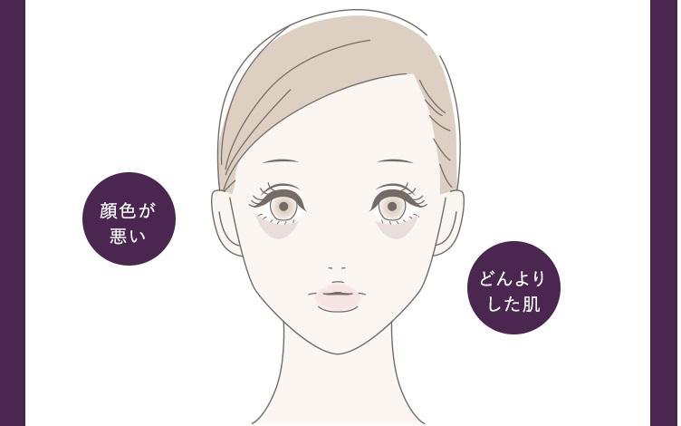 sirocosカラーグローファンデーションのラベンダーピンクが合う肌の人の図