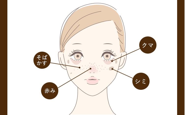 sirocosカラーグローファンデーションのハニーイエローに合う肌の人の図