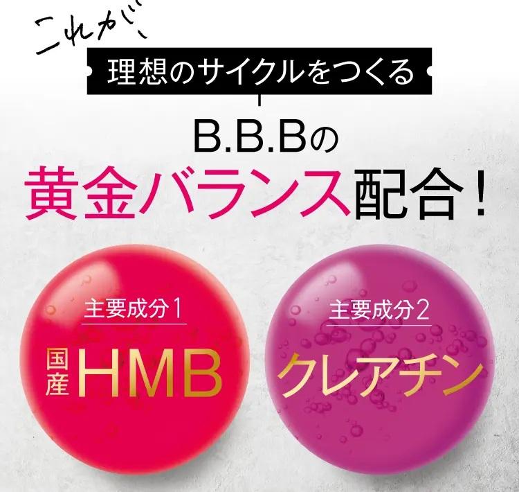 BBB成分